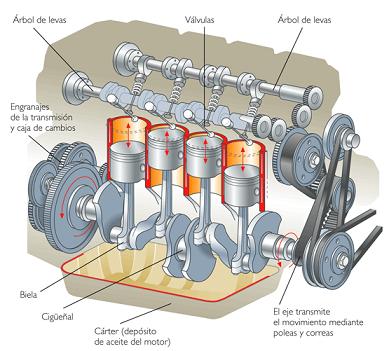 Motor de explosion 2