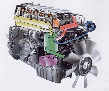 Motor de explosion 4