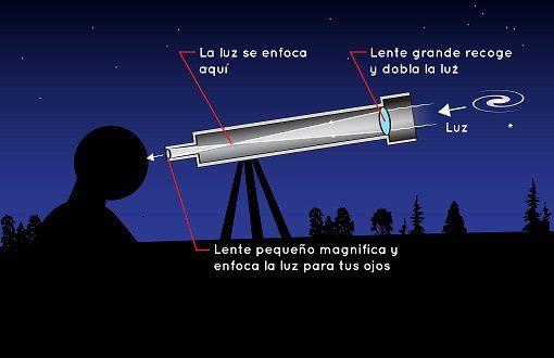 Telescopio 3