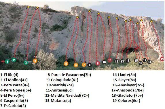 Croquis zona escalada cova de la Pechina 1