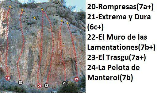 Croquis zona escalada cova de la Pechina 2