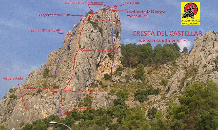 Croquis cresta del Castellar