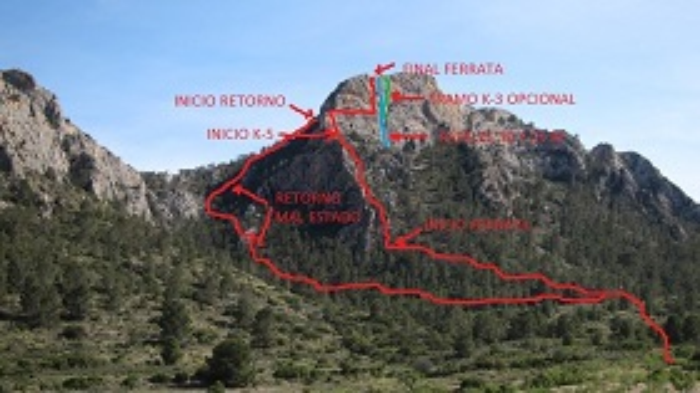 Croquis Via ferrata cara norte sierra del Lugar