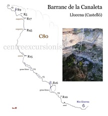 barranco canaleta