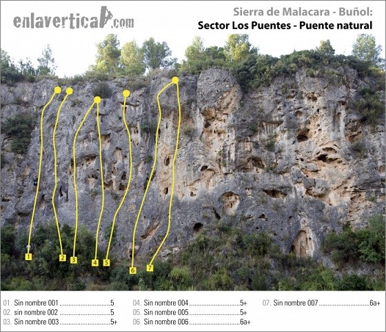 sector puentes